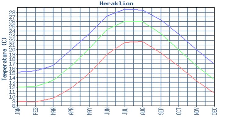 heraklion-saa